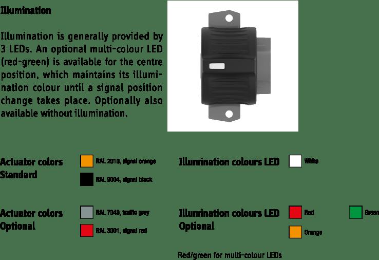 175D_options_2